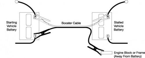 2001 Honda Accord Car Repair further Webasto Air Top 5000 also P 0996b43f802e68d9 besides P 0996b43f8037a01c likewise 1016851 0. on car battery cable clamp