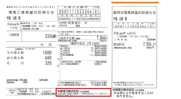 Sample Utility Bills and Statements in Nagoya | H&R Group K K